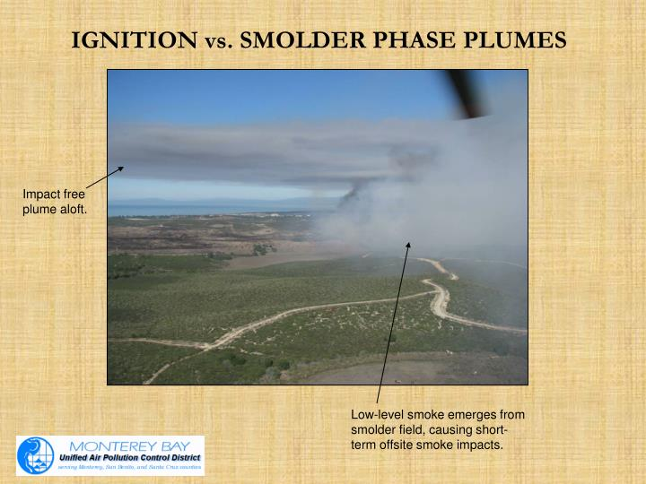 IGNITION vs. SMOLDER PHASE PLUMES