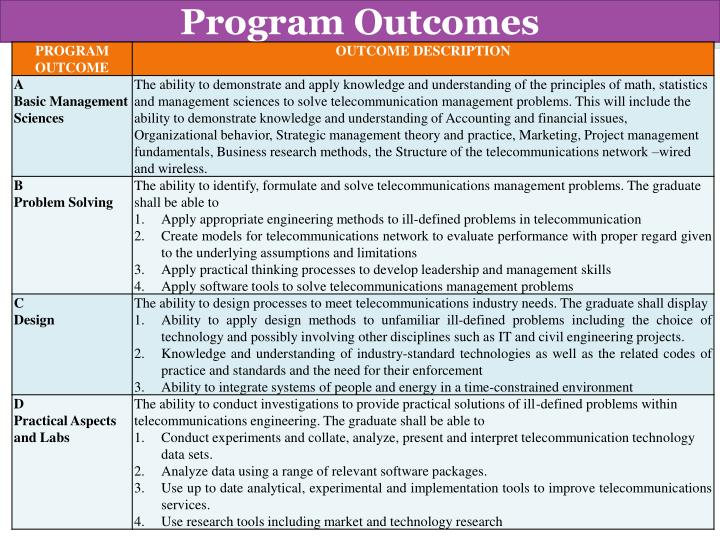 Program Outcomes