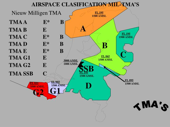 AIRSPACE CLASIFICATION MIL-TMA'S