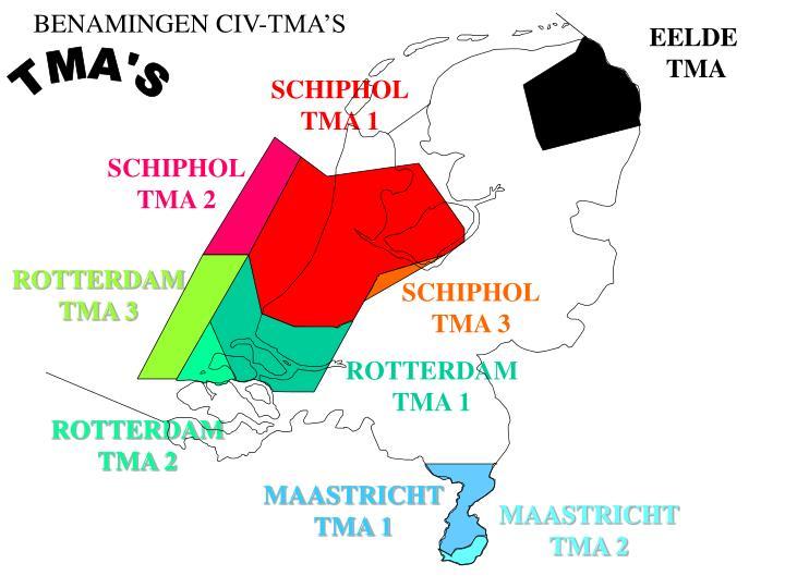 BENAMINGEN CIV-TMA'S