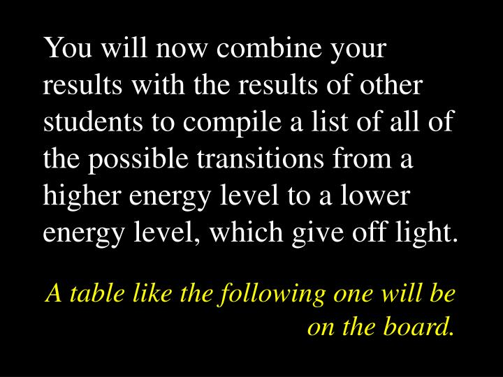 You will now combine your results with the results of other students to compile a list of all of the possible transitions from a higher energy level to a lower energy level, which give off light.