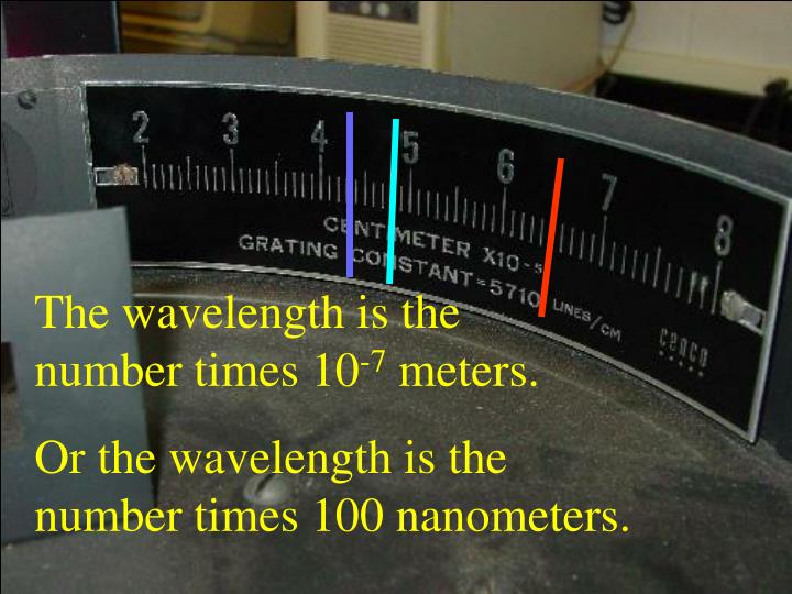 The wavelength is the number times 10