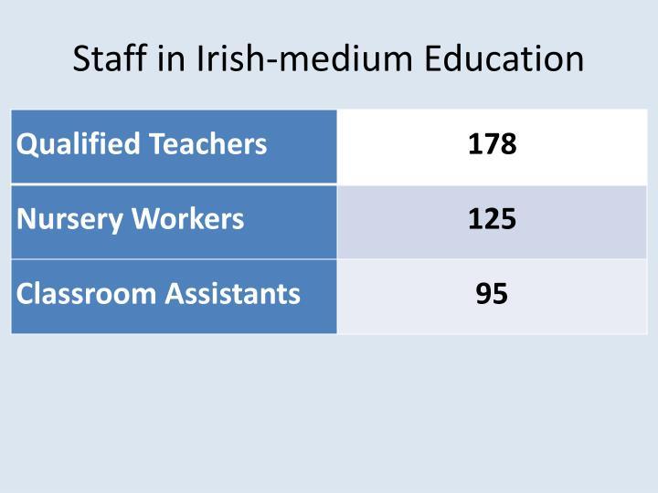 Staff in Irish-medium Education