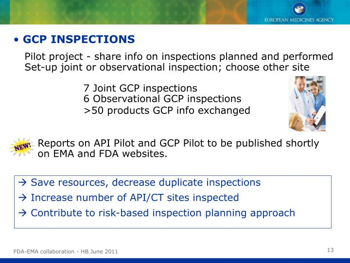 GCP INSPECTIONS