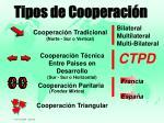 tipos de cooperaci n