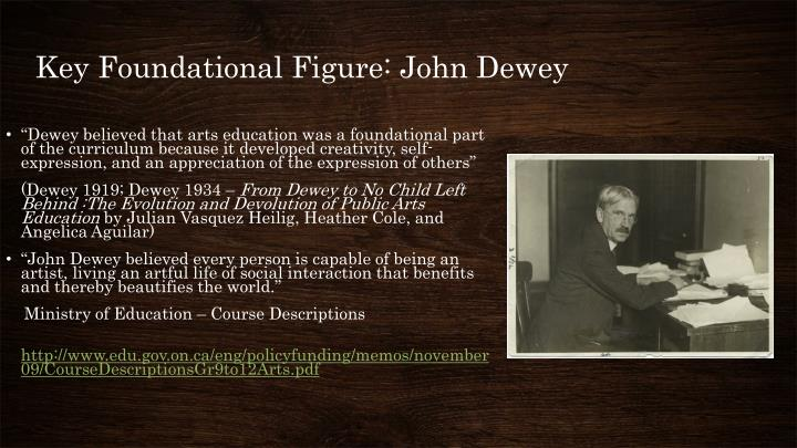Key Foundational Figure: John Dewey