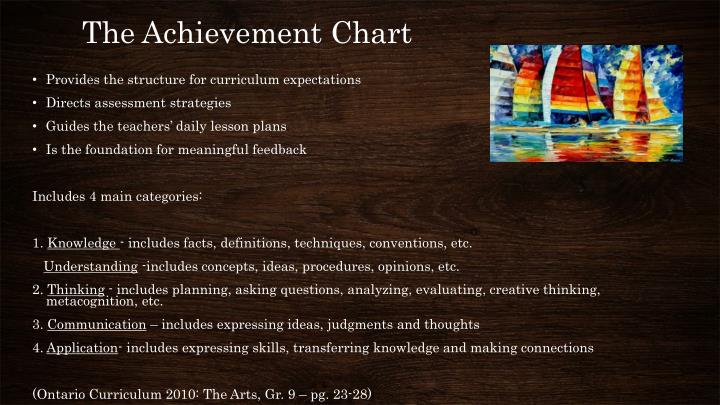 The Achievement Chart