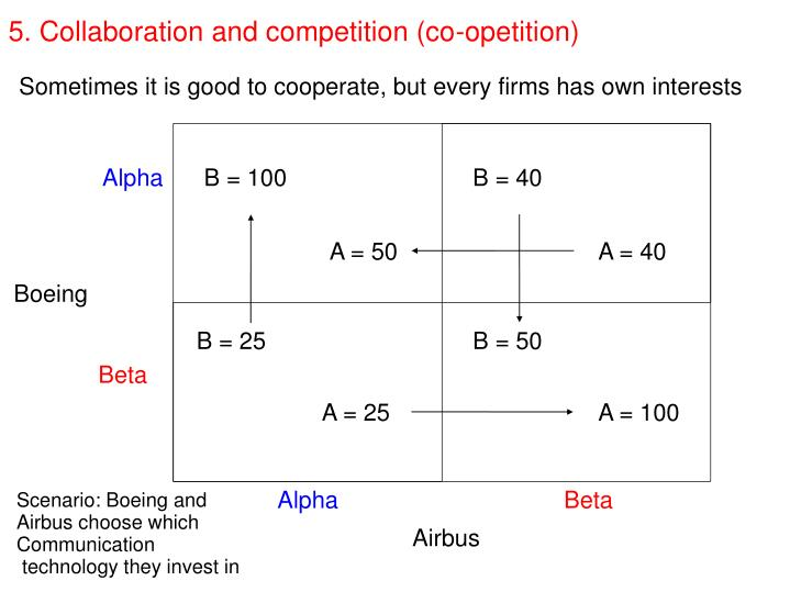 5. Collaboration and competition (co-opetition)