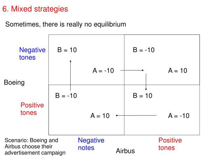 6. Mixed strategies