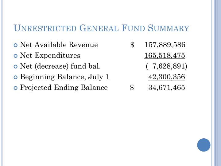 Unrestricted General Fund Summary