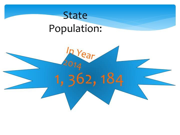 State Population: