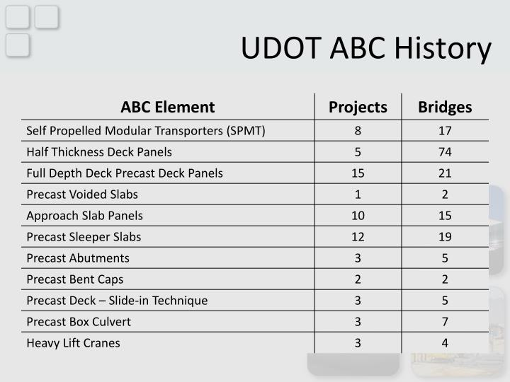 UDOT ABC History