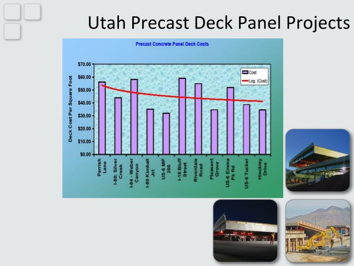 Utah Precast Deck Panel Projects