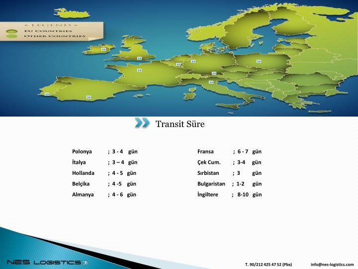 Transit Süre