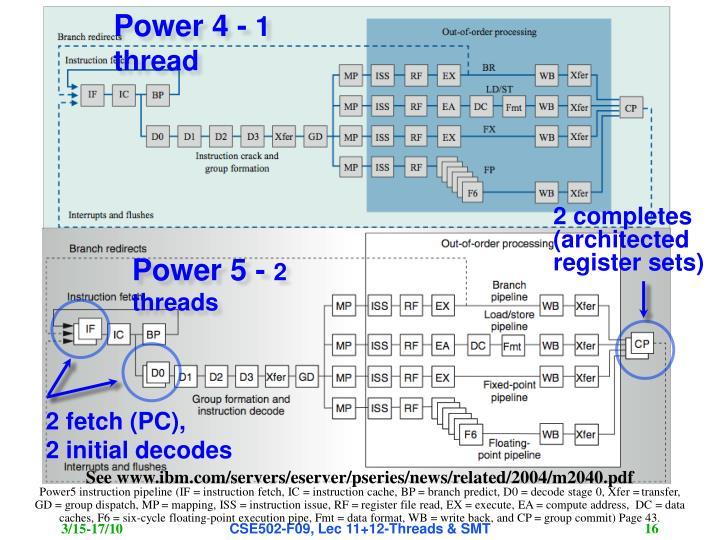 Power 4 -