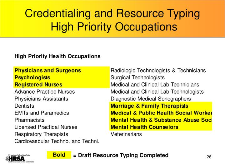 Credentialing and Resource Typing