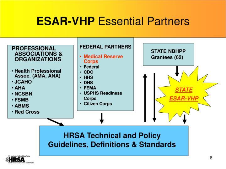 ESAR-VHP