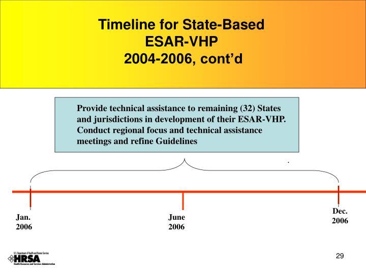 Timeline for State-Based