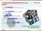 influenced by internet where in one minute