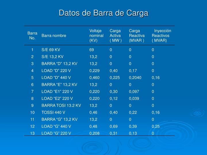 Datos de Barra de Carga