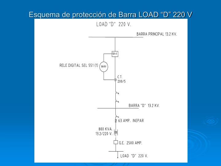 """Esquema de protección de Barra LOAD """"D"""" 220 V"""