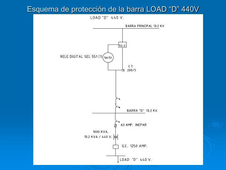 "Esquema de protección de la barra LOAD ""D"" 440V"