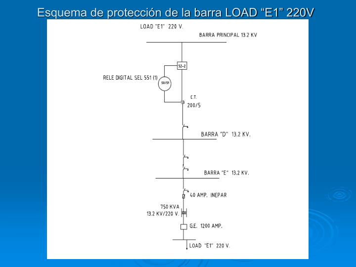 """Esquema de protección de la barra LOAD """"E1"""" 220V"""