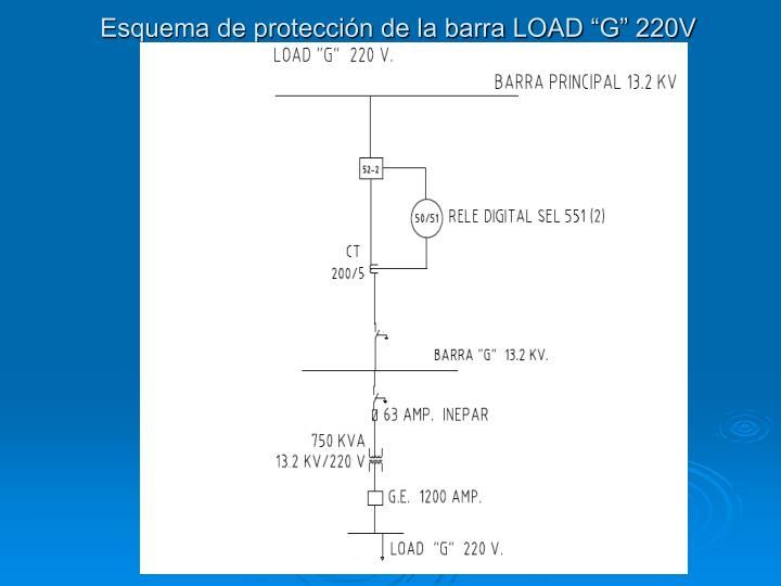 """Esquema de protección de la barra LOAD """"G"""" 220V"""