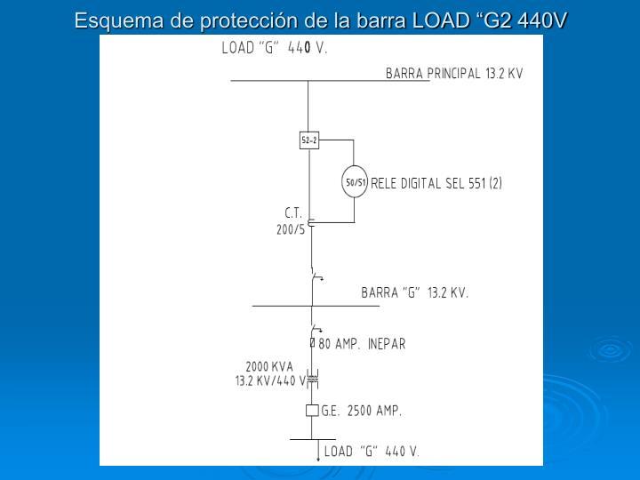 """Esquema de protección de la barra LOAD """"G2 440V"""