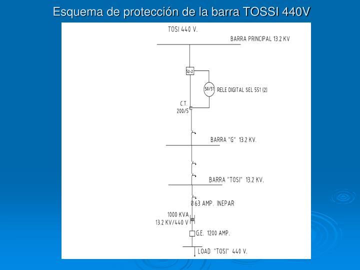 Esquema de protección de la barra TOSSI 440V