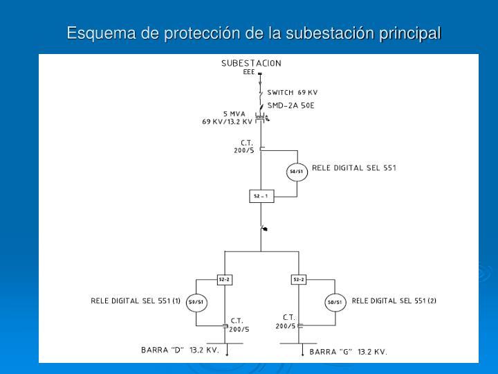 Esquema de protección de la subestación principal