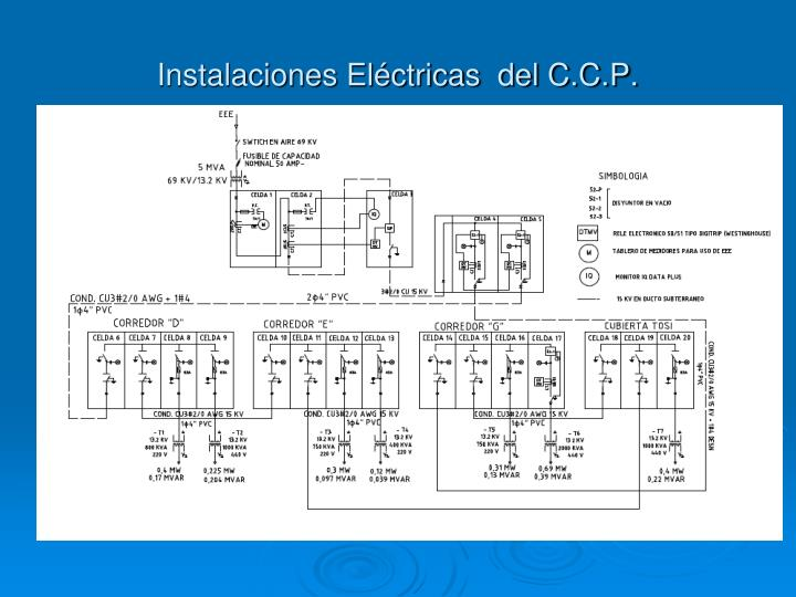 Instalaciones Eléctricas  del C.C.P.