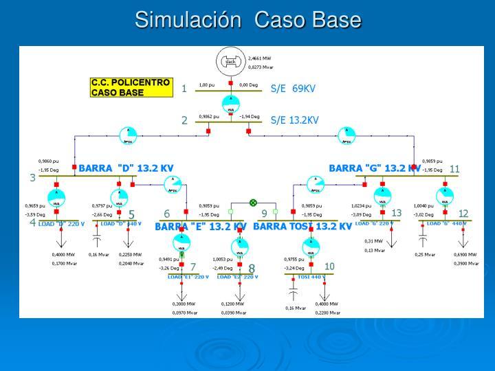 Simulación  Caso Base