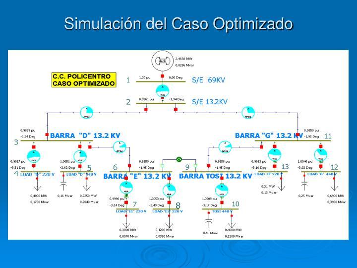 Simulación del Caso Optimizado