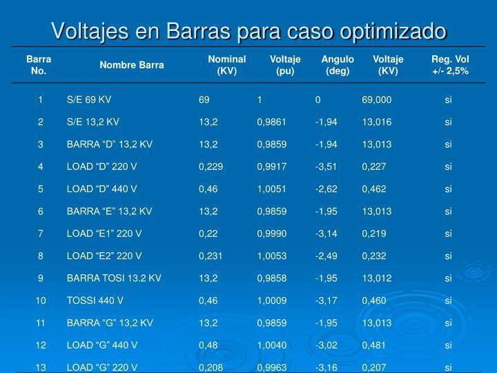 Voltajes en Barras para caso optimizado