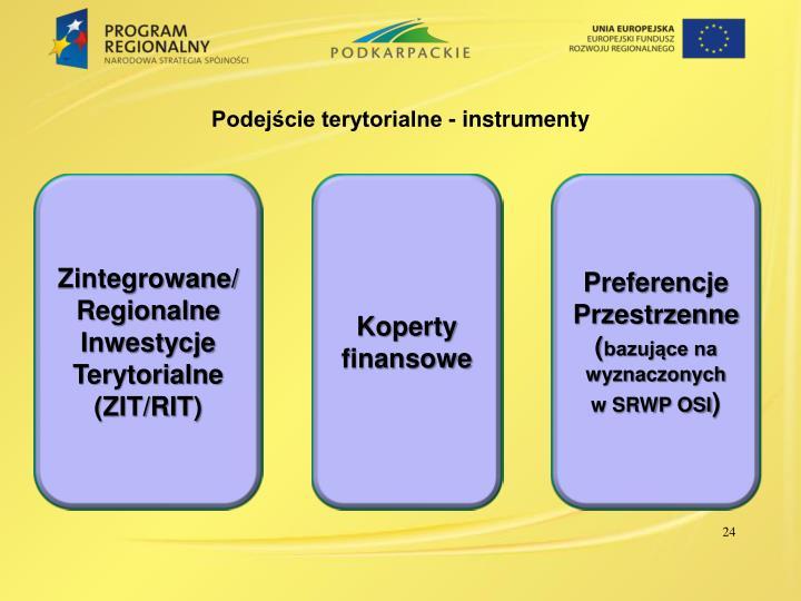 Zintegrowane/Regionalne Inwestycje Terytorialne (ZIT/RIT)