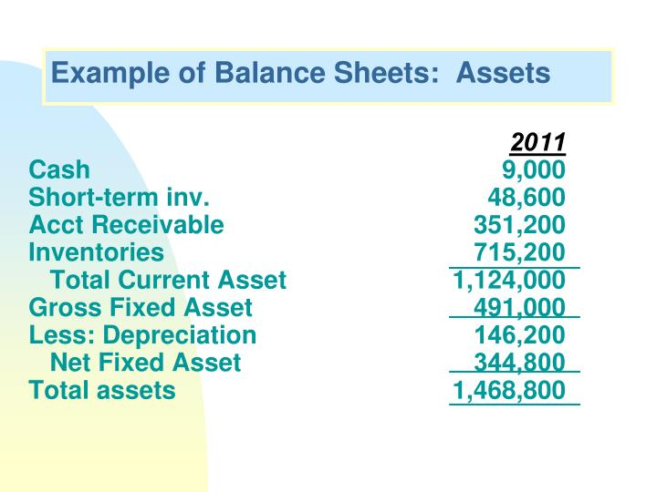 Example of Balance Sheets:  Assets