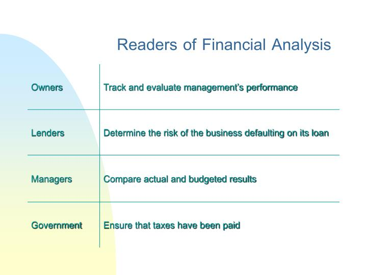 Readers of Financial Analysis