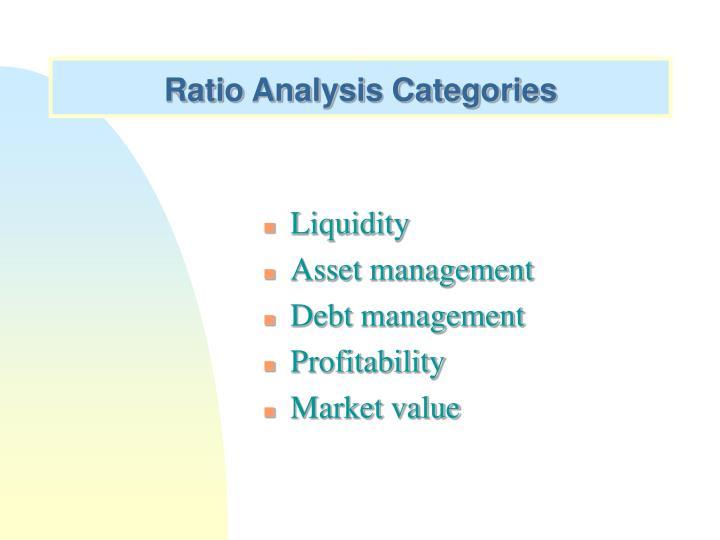 Ratio Analysis Categories