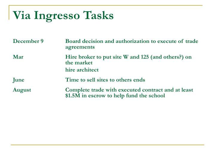 Via Ingresso Tasks