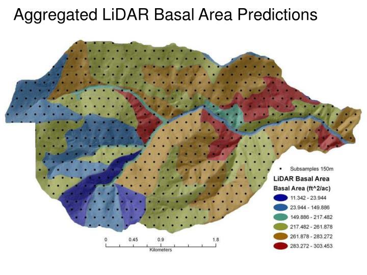 Aggregated LiDAR Basal Area Predictions