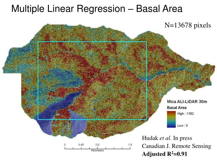 Multiple Linear Regression – Basal Area