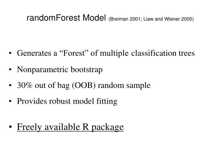 randomForest Model