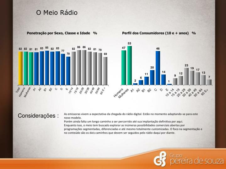 O Meio Rádio