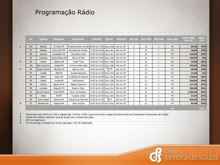 Programação Rádio