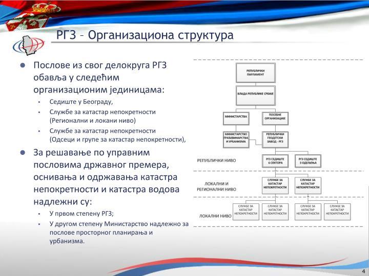РГЗ – Организациона структура