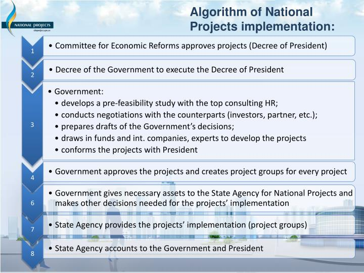 Algorithm of national projects implementation
