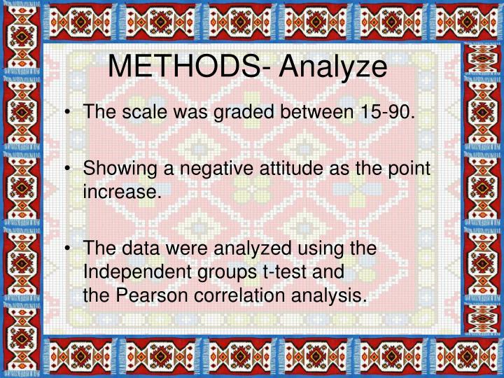 METHODS- Analyze