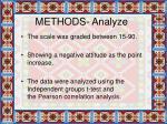 methods analyze