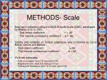 methods scale